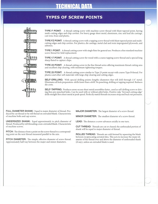 Types of Screw Points